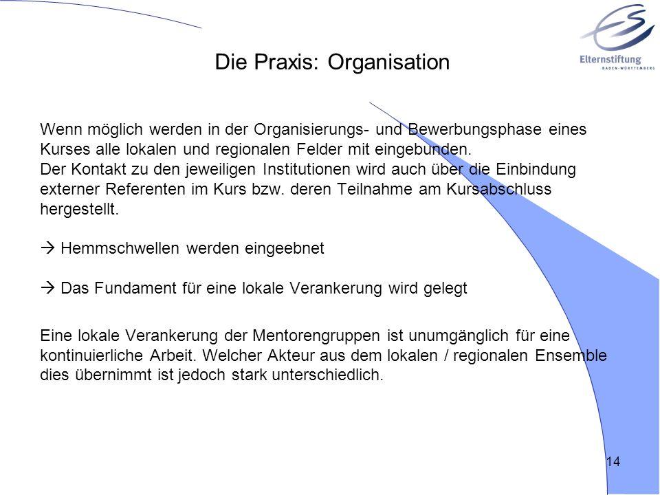 Die Praxis: Organisation