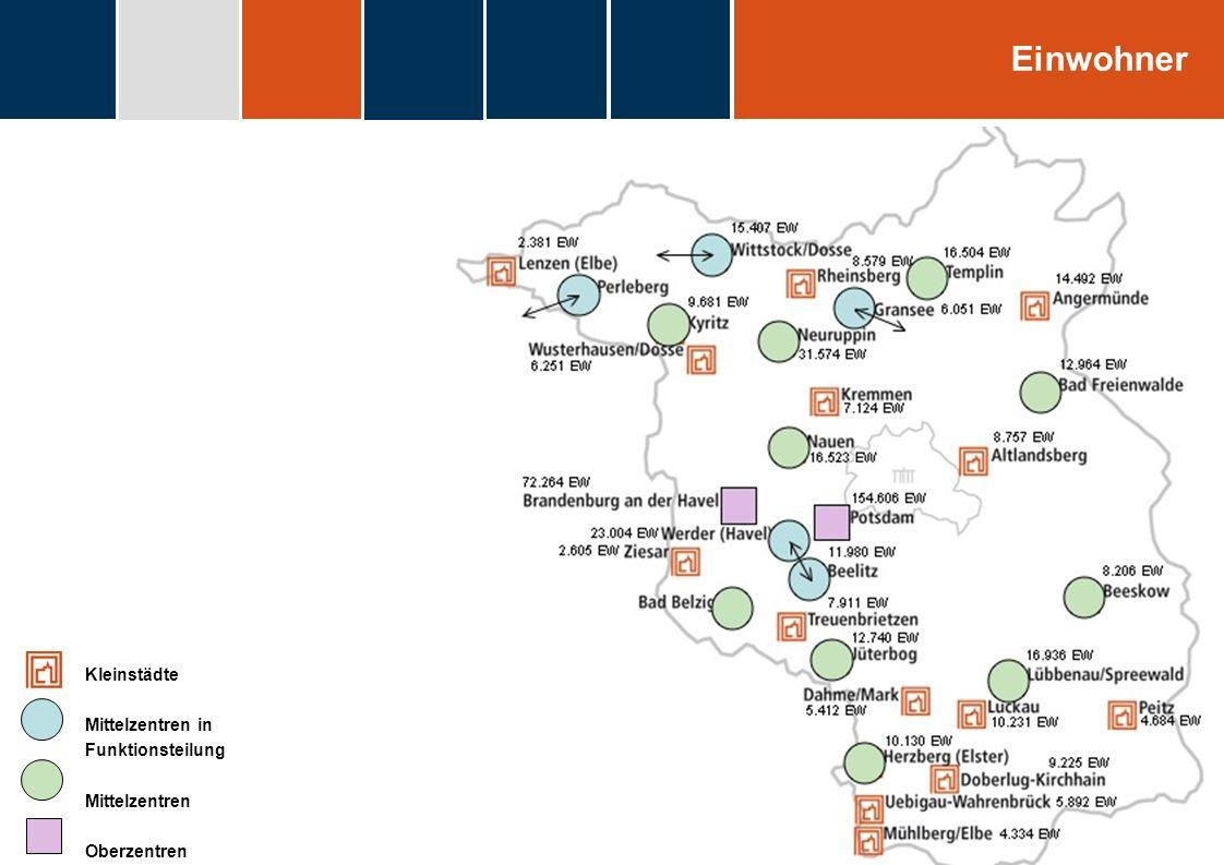 Einwohner Darstellung EW-Größen anhand von Klein- und Mittelstädten