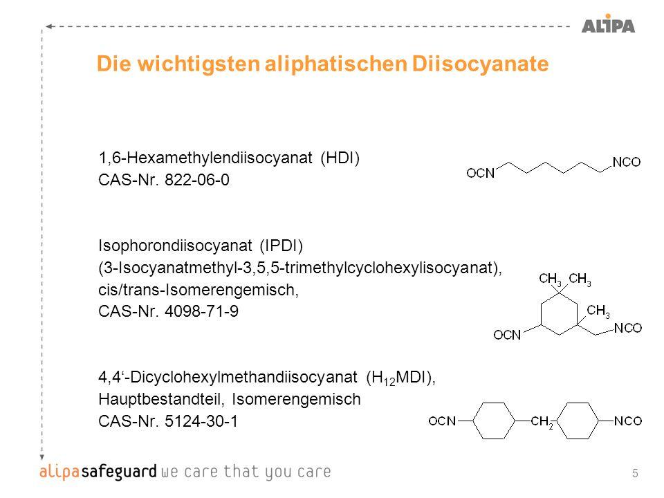 Die wichtigsten aliphatischen Diisocyanate