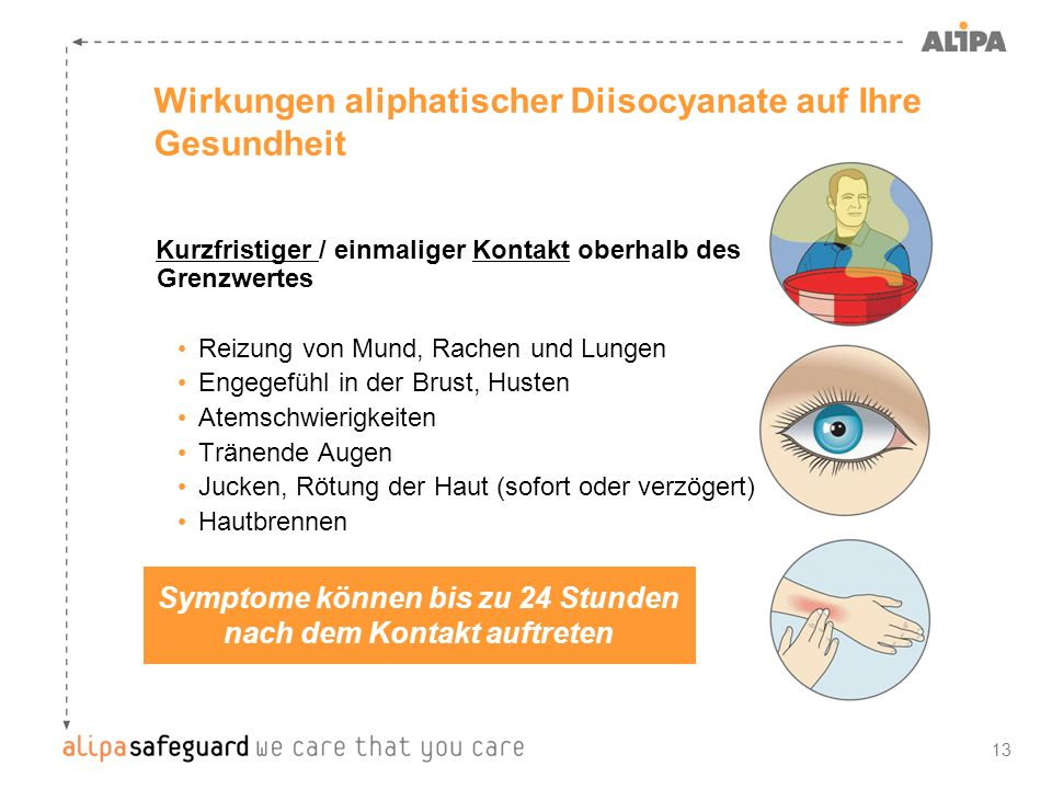 Wirkungen aliphatischer Diisocyanate auf Ihre Gesundheit