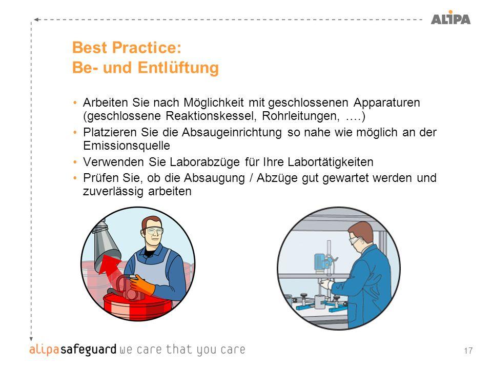 Best Practice: Be- und Entlüftung