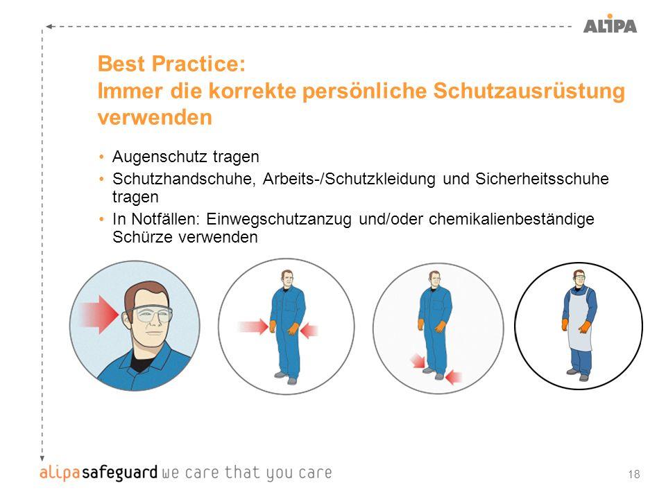 Best Practice: Immer die korrekte persönliche Schutzausrüstung verwenden