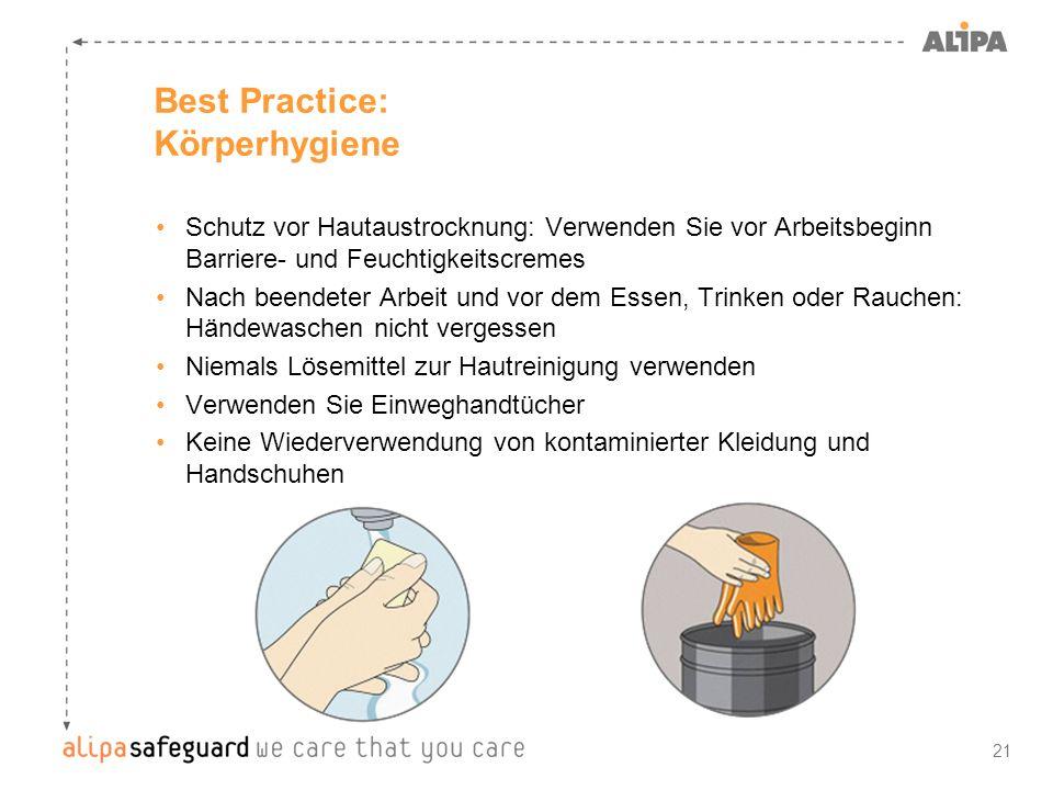 Best Practice: Körperhygiene