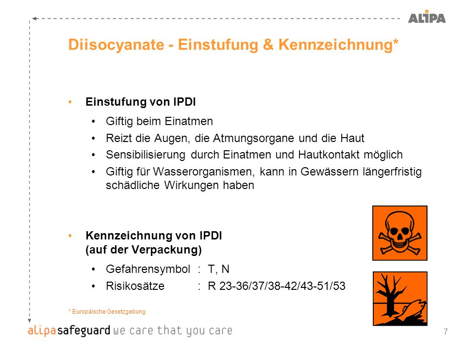 Diisocyanate - Einstufung & Kennzeichnung*