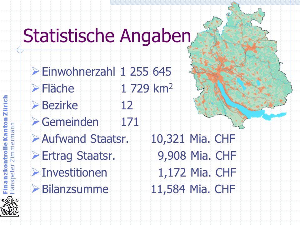 Statistische Angaben Einwohnerzahl 1 255 645 Fläche 1 729 km2