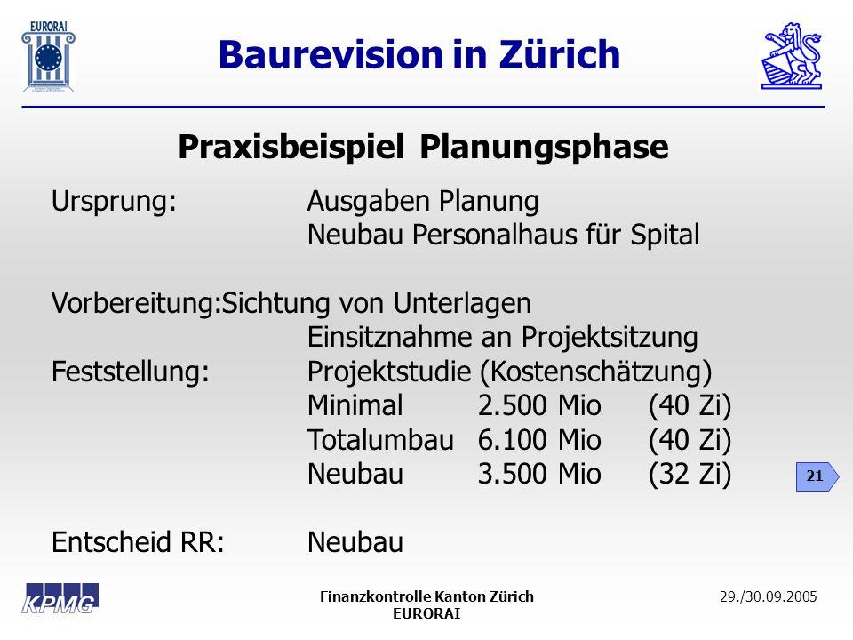 Praxisbeispiel Planungsphase Finanzkontrolle Kanton Zürich