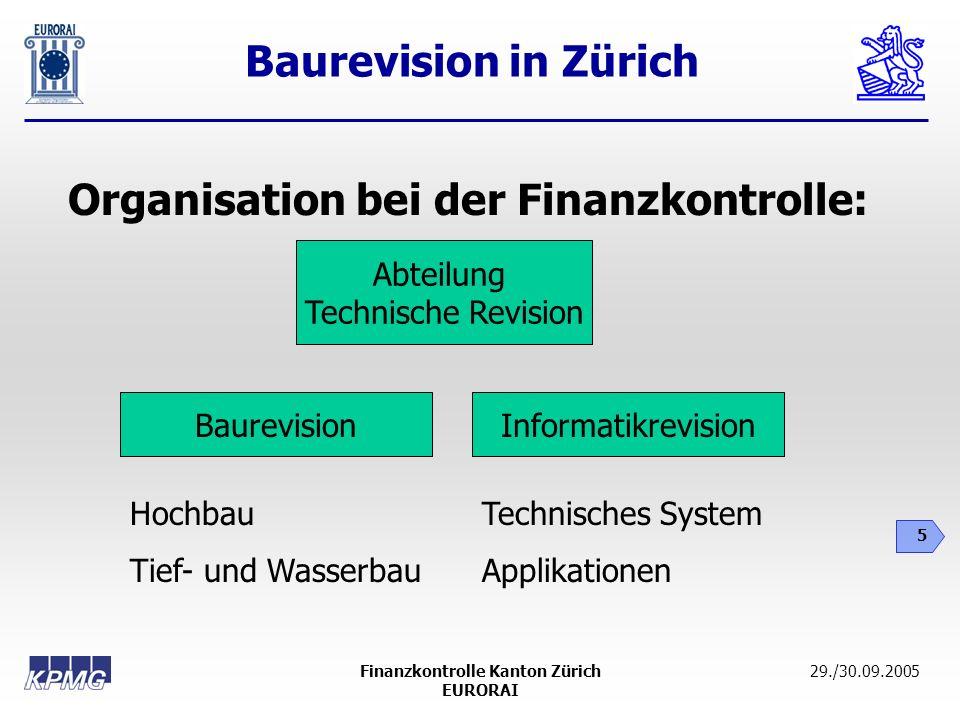 Organisation bei der Finanzkontrolle: Finanzkontrolle Kanton Zürich