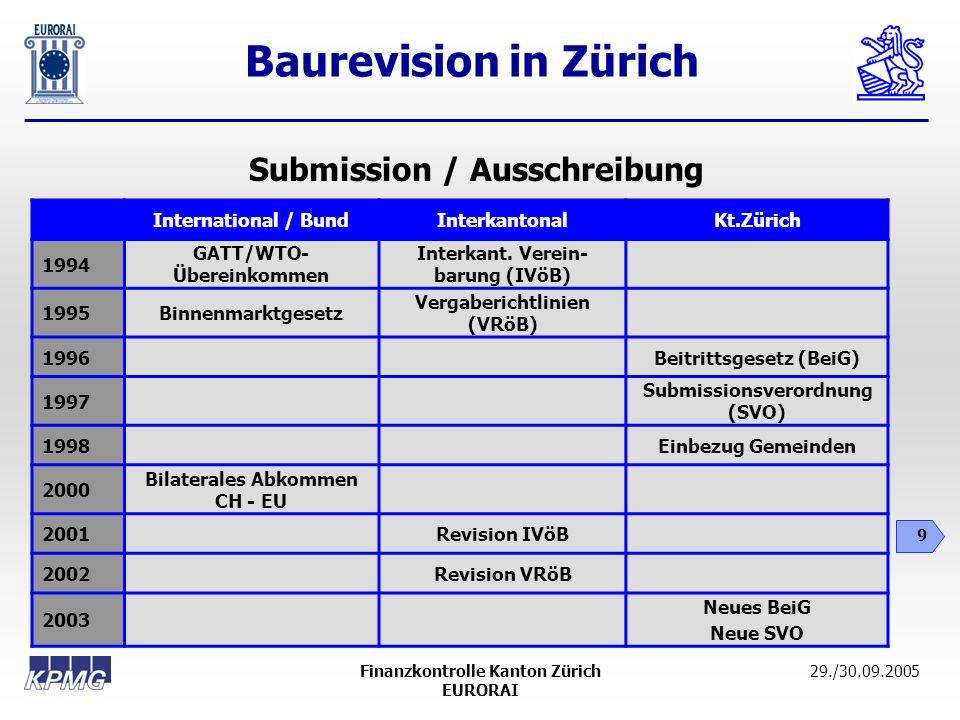 Submission / Ausschreibung