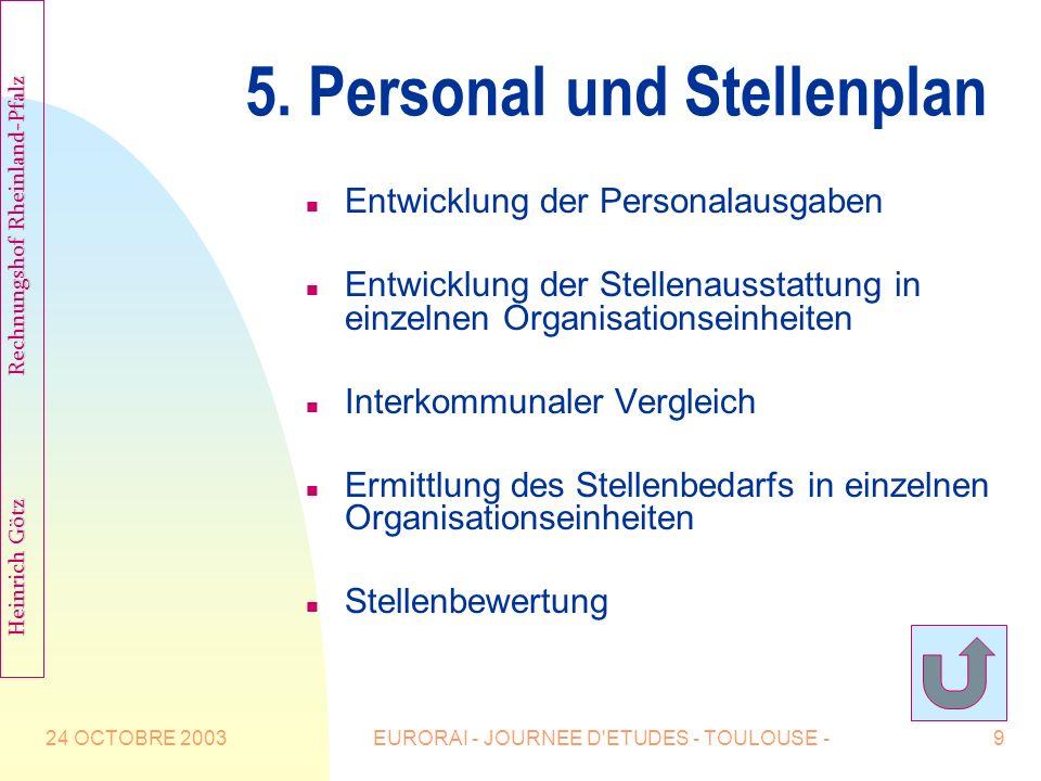 5. Personal und Stellenplan