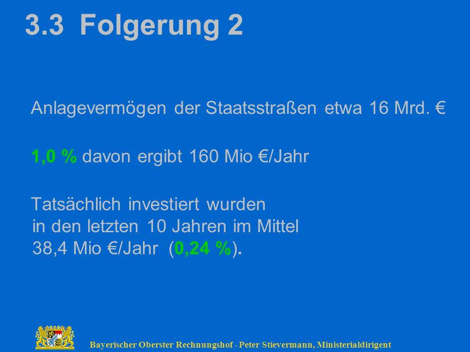 3.3 Folgerung 2 Anlagevermögen der Staatsstraßen etwa 16 Mrd. €