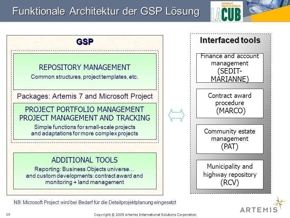 Funktionale Architektur der GSP Lösung