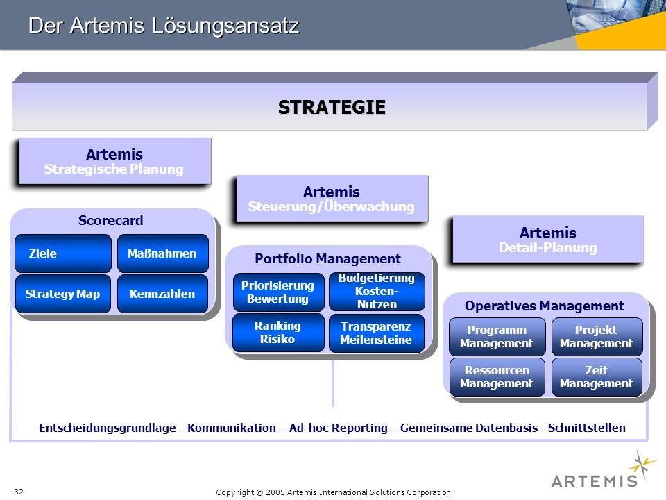 Der Artemis Lösungsansatz