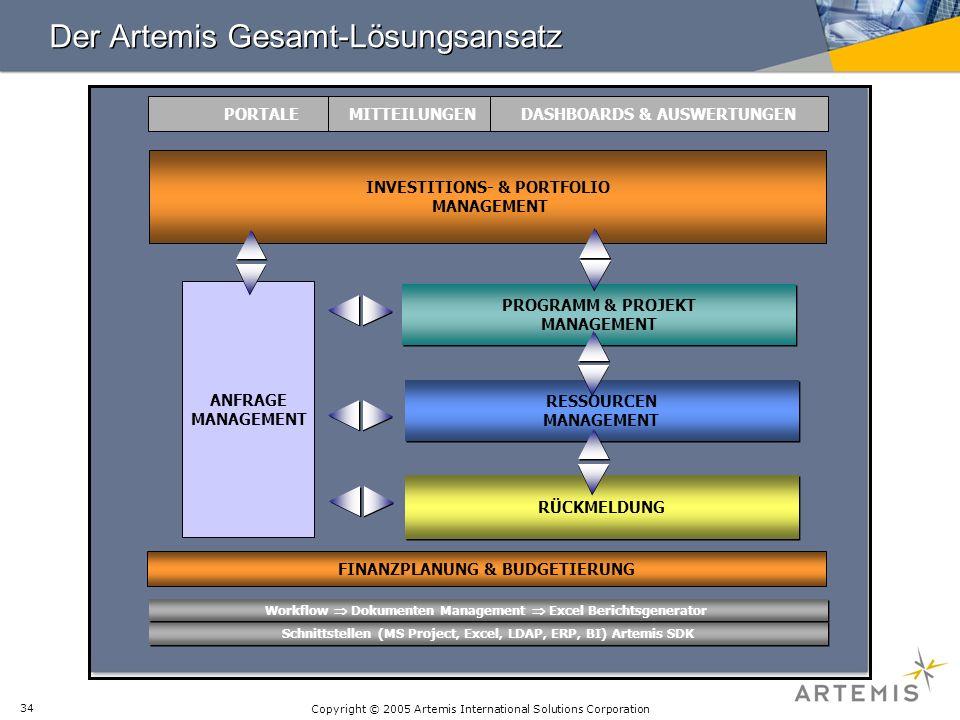 Der Artemis Gesamt-Lösungsansatz