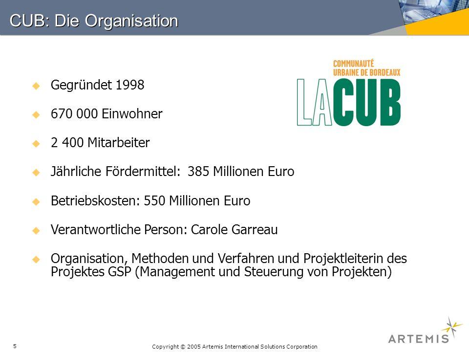 CUB: Die Organisation Communauté Urbaine de Bordeaux Gegründet 1998