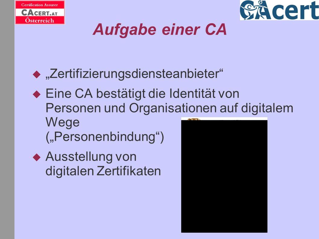 """Aufgabe einer CA """"Zertifizierungsdiensteanbieter"""