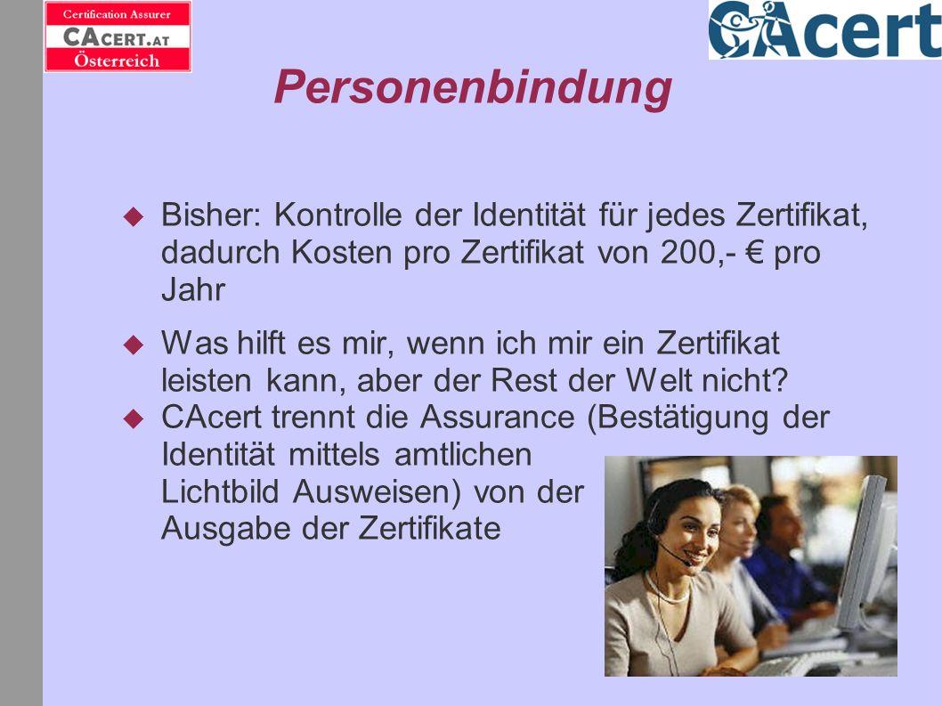 Personenbindung Bisher: Kontrolle der Identität für jedes Zertifikat, dadurch Kosten pro Zertifikat von 200,- € pro Jahr.