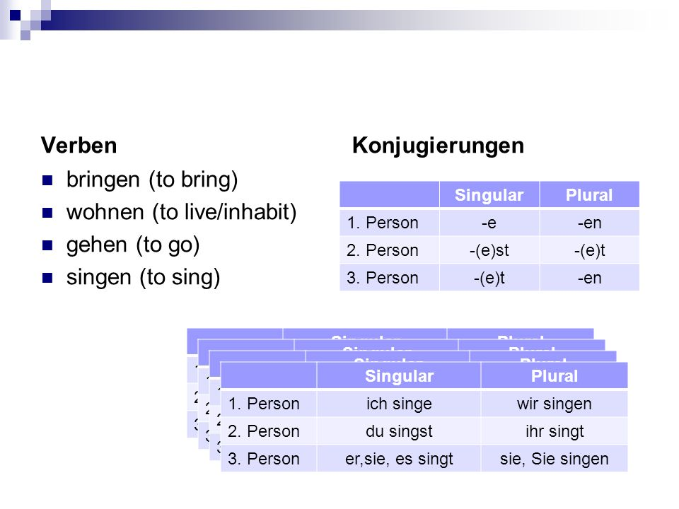 wohnen (to live/inhabit) gehen (to go) singen (to sing)
