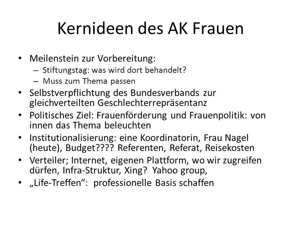 Kernideen des AK Frauen