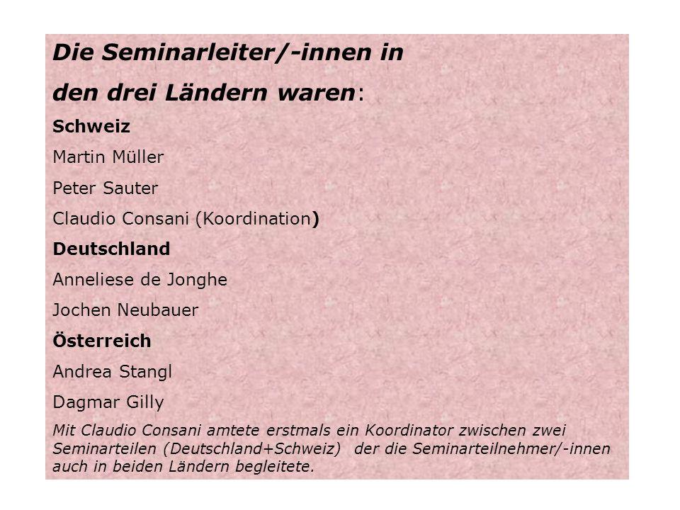 Die Seminarleiter/-innen in den drei Ländern waren: