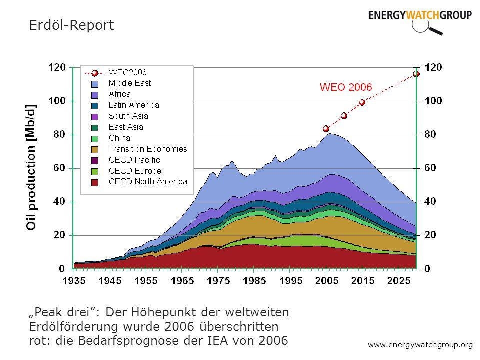 """Erdöl-Report """"Peak drei : Der Höhepunkt der weltweiten Erdölförderung wurde 2006 überschritten rot: die Bedarfsprognose der IEA von 2006."""