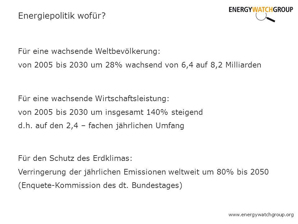Energiepolitik wofür Für eine wachsende Weltbevölkerung: von 2005 bis 2030 um 28% wachsend von 6,4 auf 8,2 Milliarden.