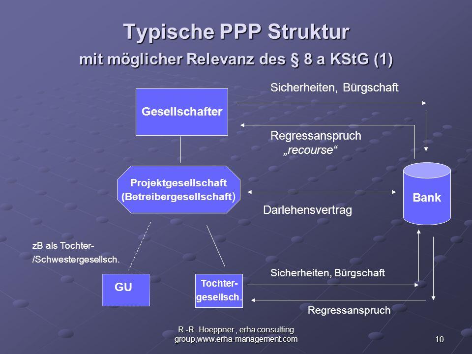 Typische PPP Struktur mit möglicher Relevanz des § 8 a KStG (1)