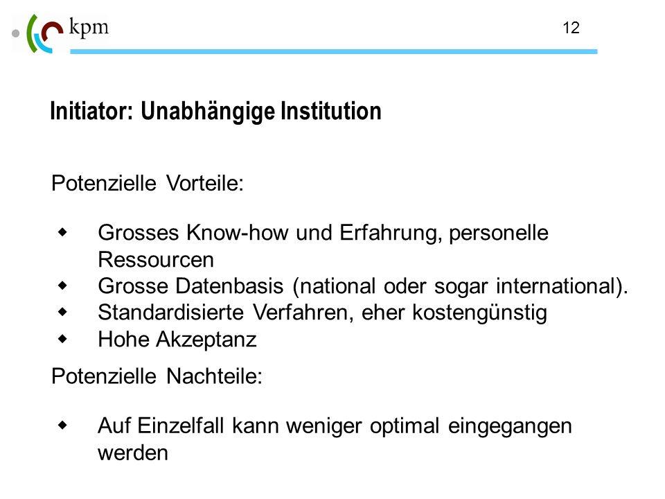 Initiator: Unabhängige Institution