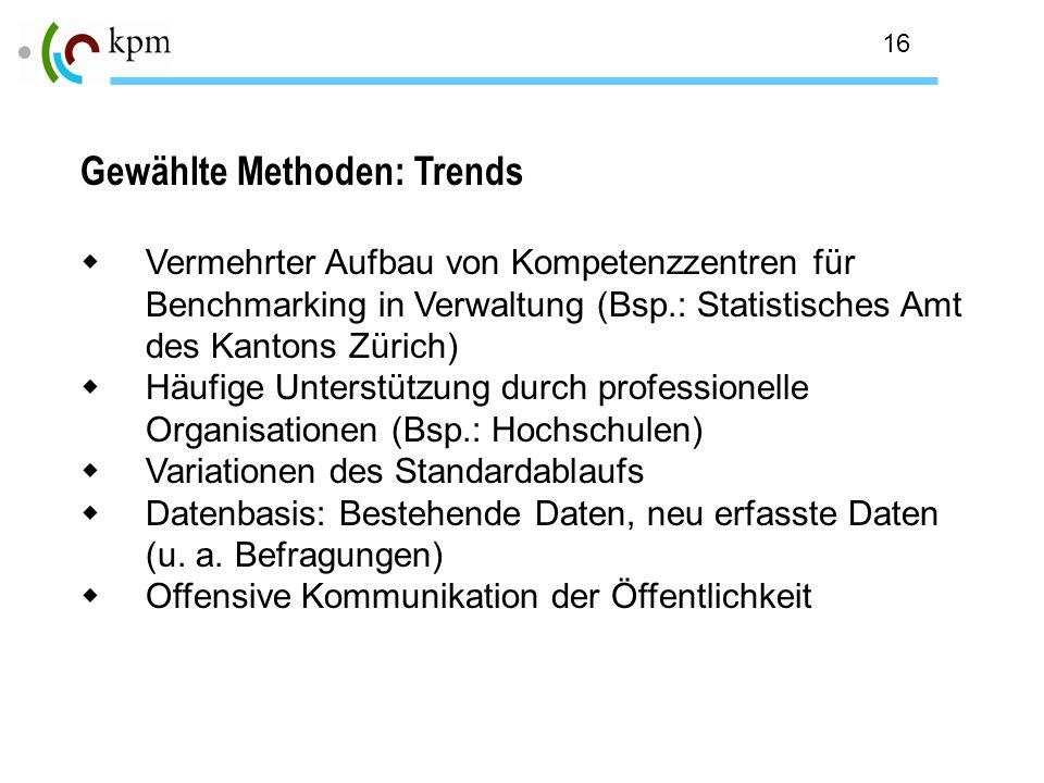 Gewählte Methoden: Trends