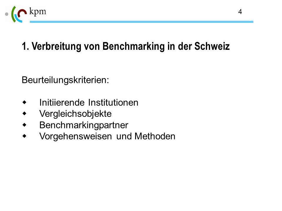 1. Verbreitung von Benchmarking in der Schweiz