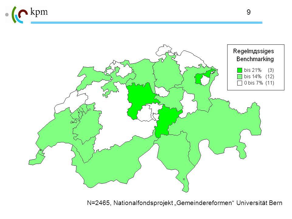 """N=2465, Nationalfondsprojekt """"Gemeindereformen Universität Bern"""