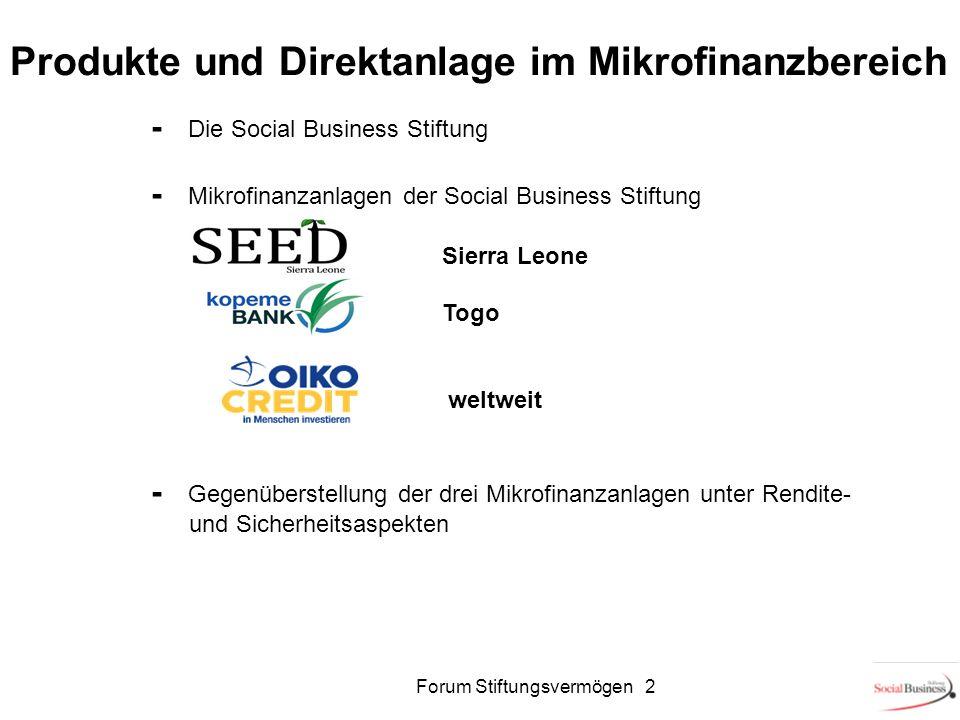 Produkte und Direktanlage im Mikrofinanzbereich