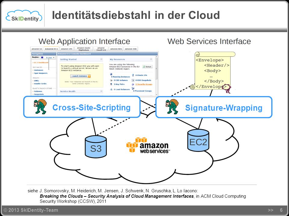 Identitätsdiebstahl in der Cloud