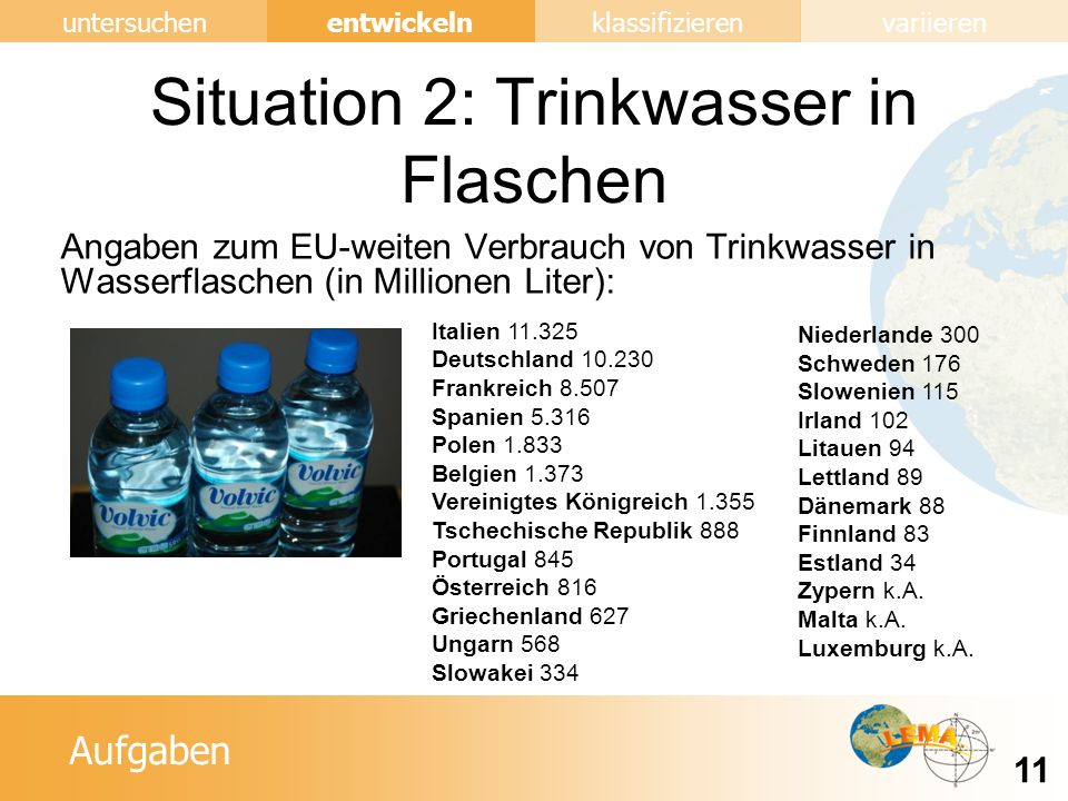 Situation 2: Trinkwasser in Flaschen