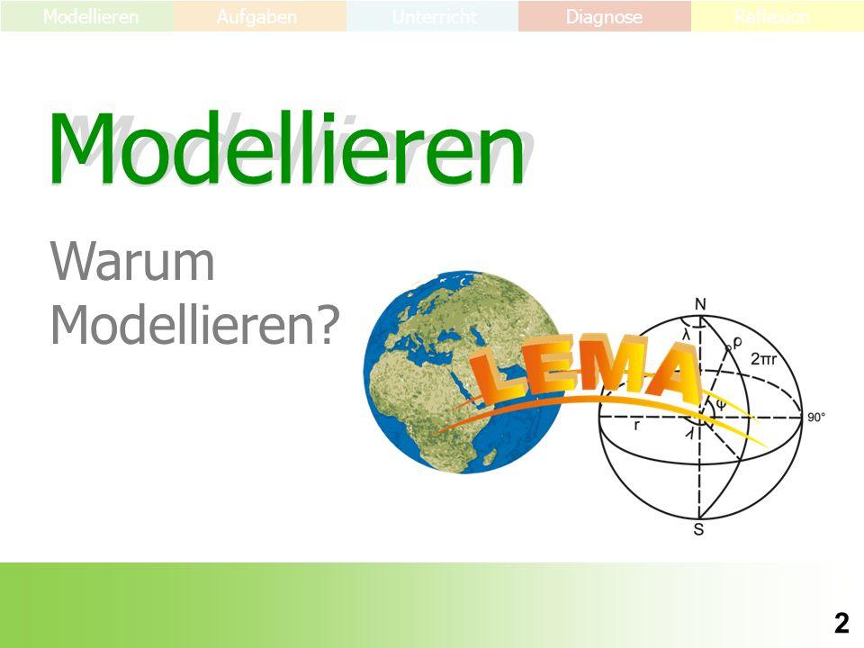 Modellieren Modellieren Warum Modellieren 2 Modellieren Aufgaben