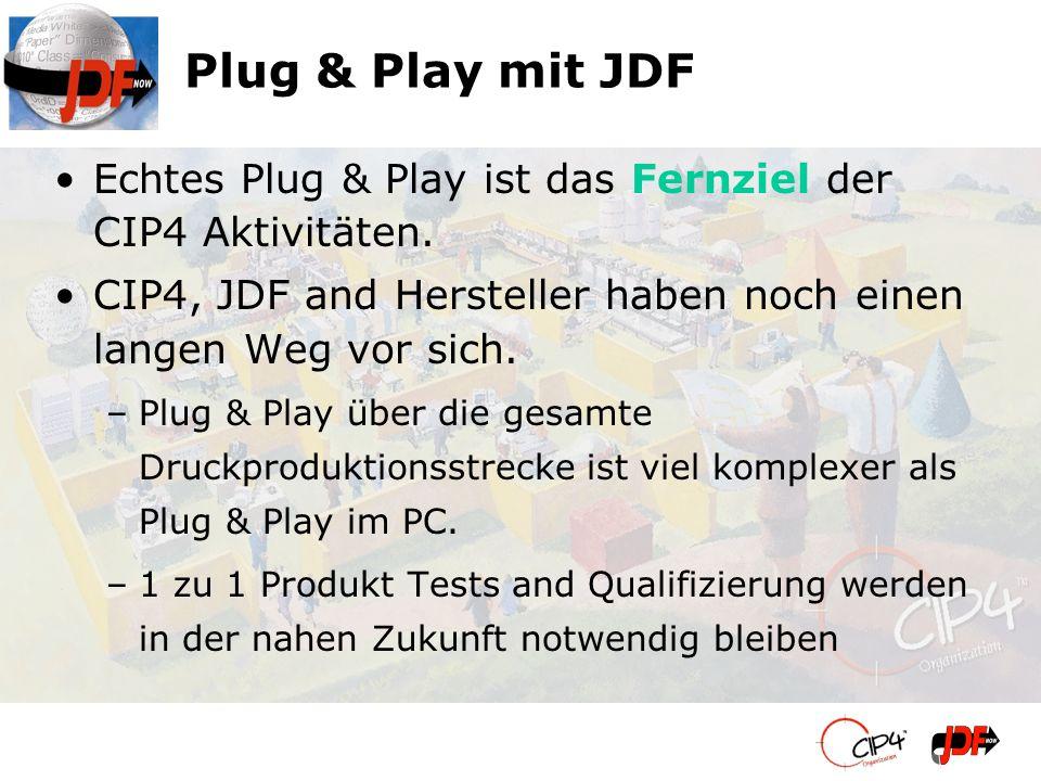 Plug & Play mit JDF Echtes Plug & Play ist das Fernziel der CIP4 Aktivitäten. CIP4, JDF and Hersteller haben noch einen langen Weg vor sich.