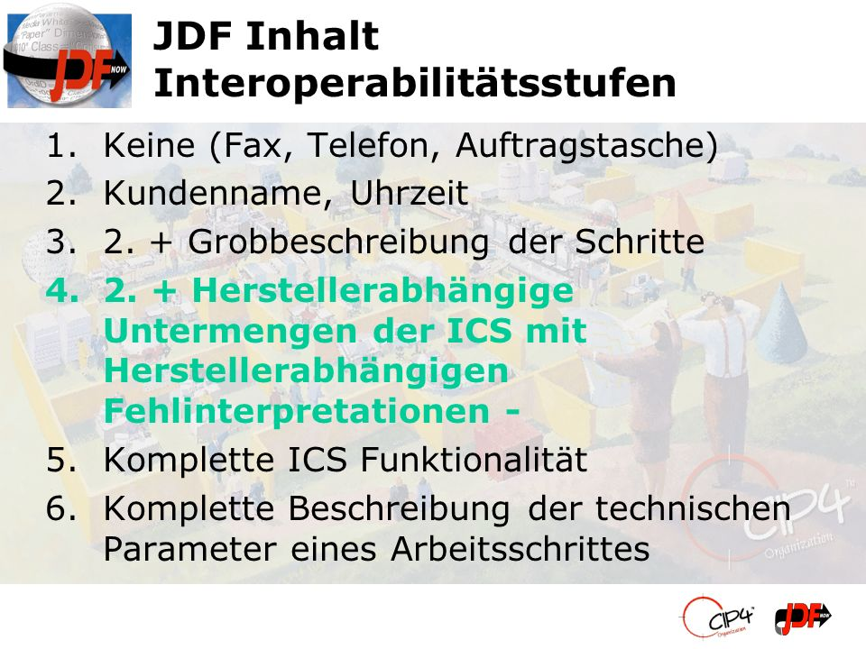 JDF Inhalt Interoperabilitätsstufen