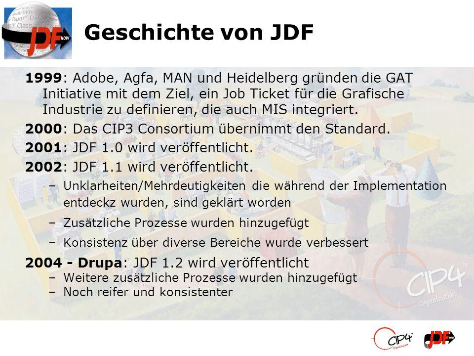 Geschichte von JDF