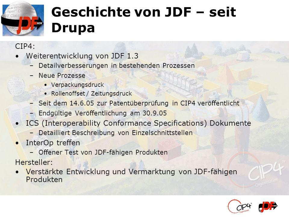 Geschichte von JDF – seit Drupa