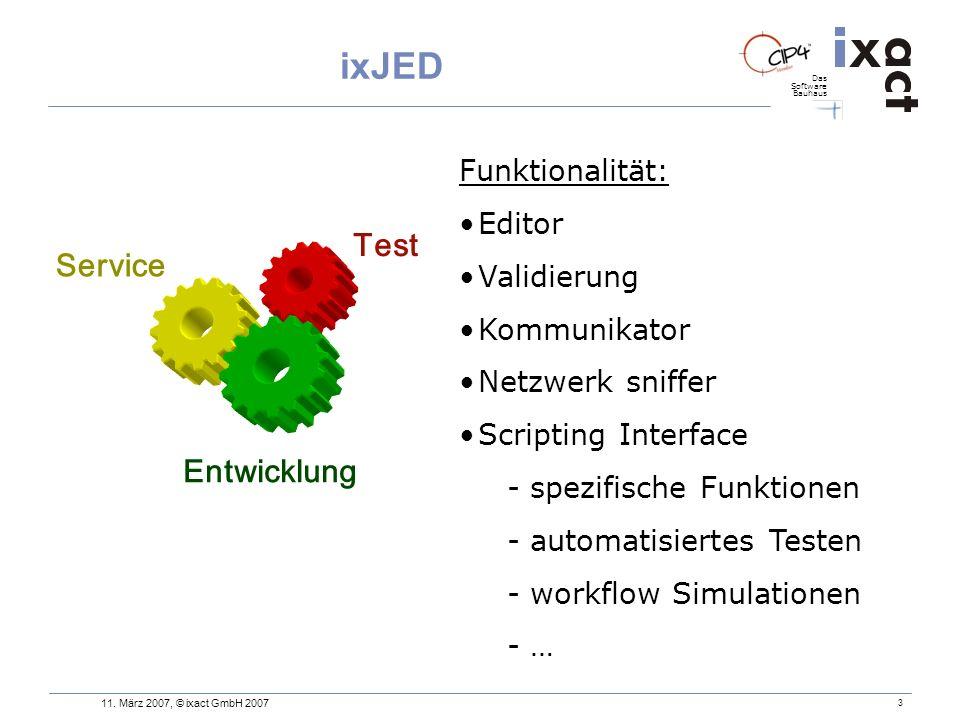 ixJED Test Service Entwicklung Funktionalität: Editor Validierung