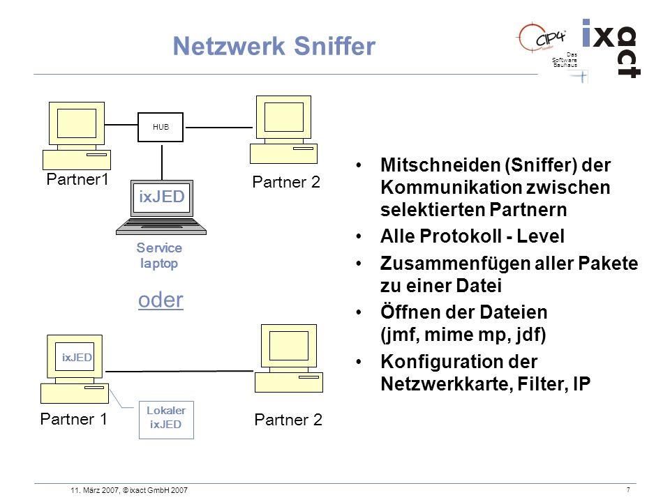 Netzwerk Sniffer ixJED. Partner1. Partner 2. HUB. Service. laptop. Mitschneiden (Sniffer) der Kommunikation zwischen selektierten Partnern.