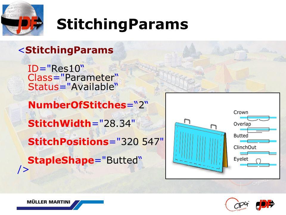 StitchingParams <StitchingParams ID= Res10 Class= Parameter