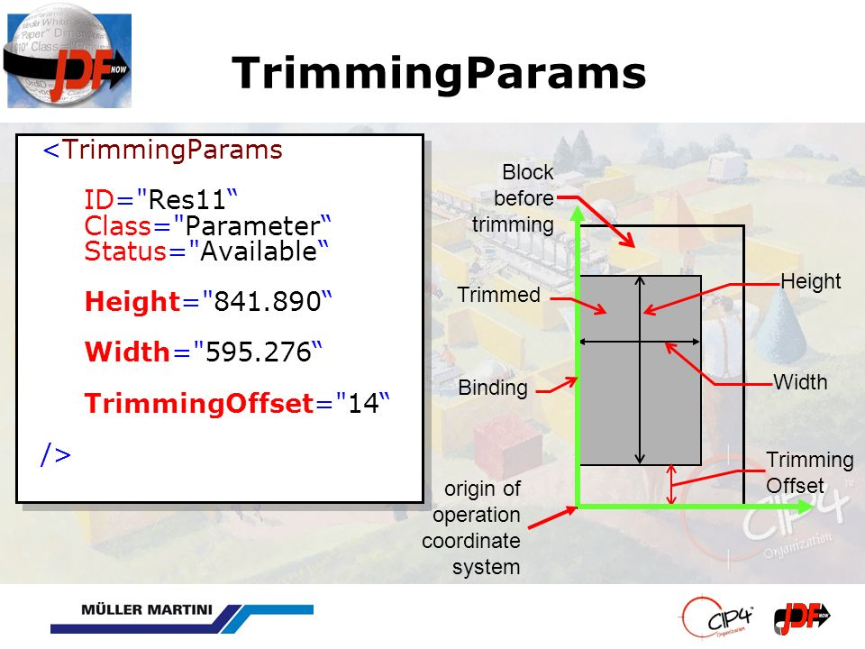 TrimmingParams <TrimmingParams ID= Res11 Class= Parameter