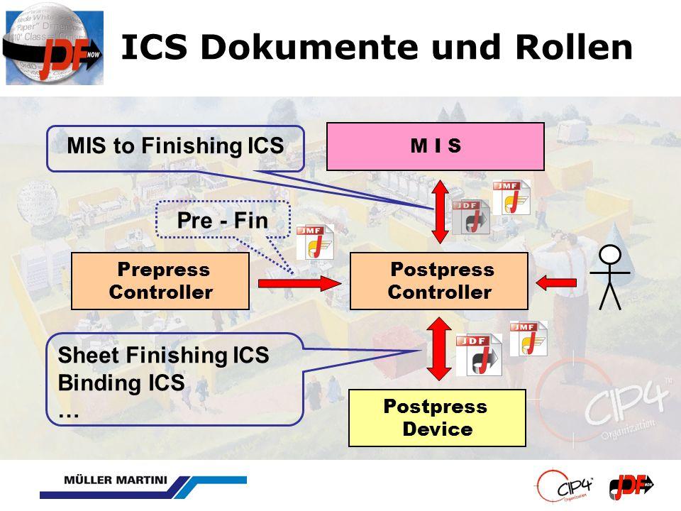 ICS Dokumente und Rollen