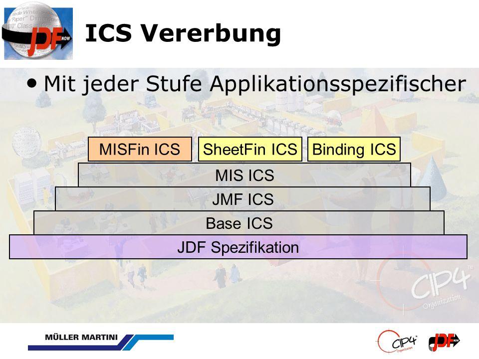 ICS Vererbung Mit jeder Stufe Applikationsspezifischer MISFin ICS