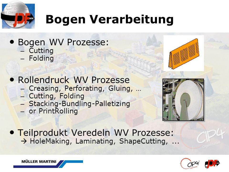 Bogen Verarbeitung Bogen WV Prozesse: Rollendruck WV Prozesse