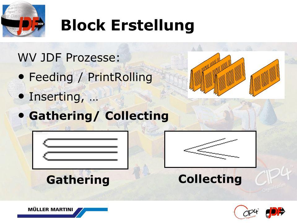 Block Erstellung WV JDF Prozesse: Feeding / PrintRolling Inserting, …