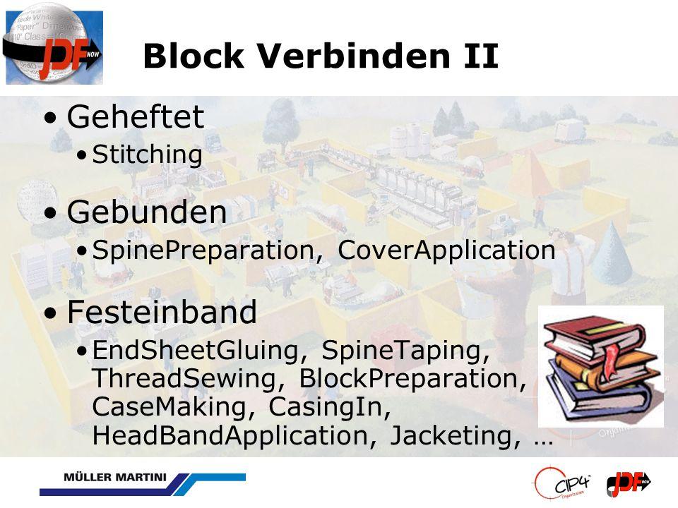 Block Verbinden II Geheftet Gebunden Festeinband