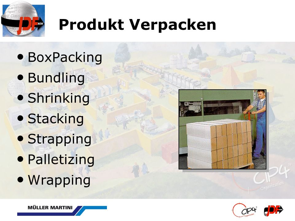 Produkt Verpacken BoxPacking Bundling Shrinking Stacking Strapping