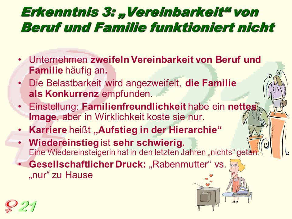 """Erkenntnis 3: """"Vereinbarkeit von Beruf und Familie funktioniert nicht"""