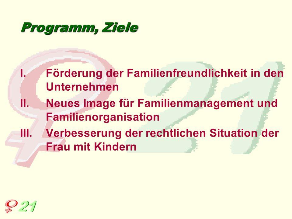 Programm, ZieleFörderung der Familienfreundlichkeit in den Unternehmen. Neues Image für Familienmanagement und Familienorganisation.